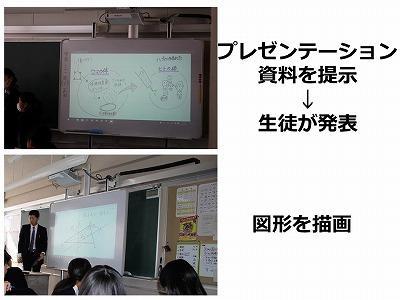 電子黒板-生徒が発表/図形描画