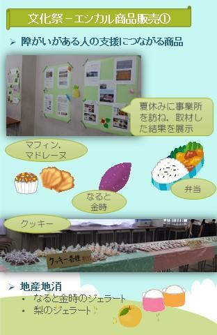 「エシカル消費」文化祭-エシカル商品販売①